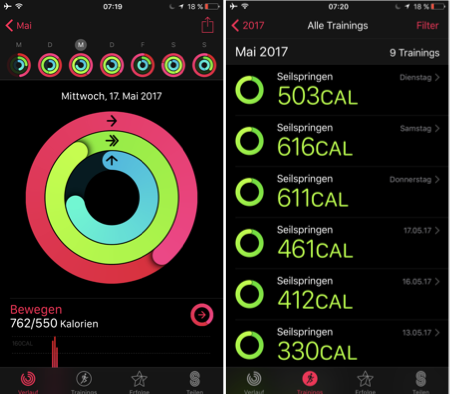Seilspringen Training Apple Watch 2